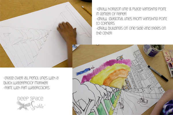 One Point Perspective Art Projects