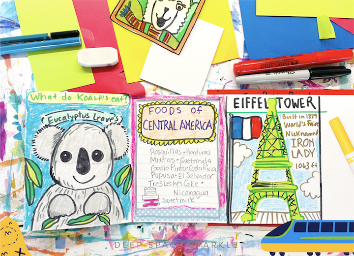 Your world art curriculum how to make a student passport in the classroom with students
